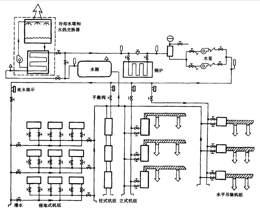 因为聚氨酯具有优良的隔热防潮性能,并且它的粘接性和耐压性也好,所以,现在有些小型冷库在库体外围结构土建完工并干燥后,采用聚氨酯现场发泡喷涂工艺,在库体内侧六面铸成整体式严密的隔热防潮层,其厚度由38mm-150mm不等,取50、75和100mm厚的居多。这可提高库体的隔热防潮效果和相对增大库内的有效容积,但成本略高。
